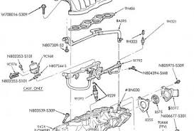 similiar 2001 taurus engine diagram keywords 2001 taurus engine diagram wedocable