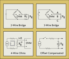 the strain gage figure 2 10 alternative lead wire configurations