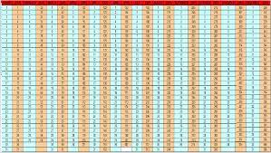 Coin E Sonus Calendar Date And Its Numerical Value