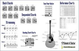 Guitar Theory Chart New Free Member Downloads Wtk