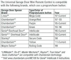 chamberlain universal garage door opener chamberlain er universal remote