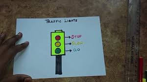 How To Draw Traffic Lights Easy For Kids Traffic Signals Traffic Rules And Road Safety Drawing