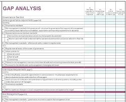 Analysis Templates Extraordinary Risk Analysis Document Template Asctechco