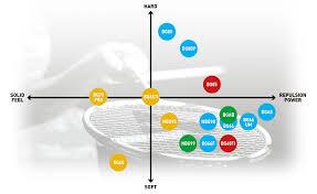 Badminton Stringer Yonex String Chart 2017