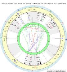 Birth Chart Claudia Von Schierstedt Libra Zodiac Sign