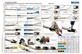 cat6 wiring diagram and t568a t568b rj45 cat5e ethernet cable T568A T568B Diagram cat6 wiring diagram