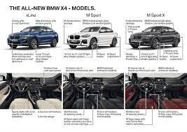 หล่อดีราคาโดน BMW เปิดตัว NEW X4 2019
