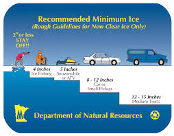 Ice Depth Safety Chart Ice Safety New 10th 11th Crow Wing Lakes Association