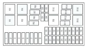wiring diagram software mac se box ford focus panel engine ford focus fuse box diagram auto genius 04 2004 zts