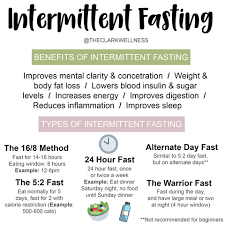 Intermittent Fasting Chart Intermittent Fasting The Clark Wellness
