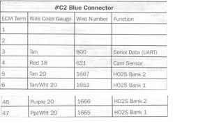 gm ls liter sensor question com x and off attached images