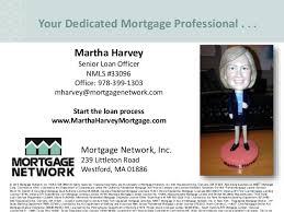 Martha Vs Presentation Harvey Pre-approval 3 Pre-qualifying