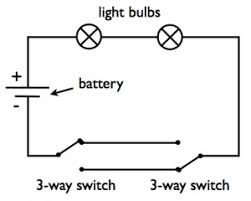 video animation  dc three way switch showing current flow by    circuit diagram of three way switches