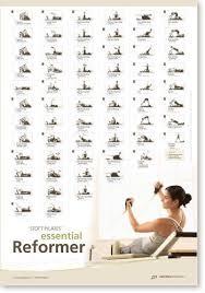 Aero Pilates Exercise Wall Chart Aeropilates Workout Wall Chart Www Bedowntowndaytona Com