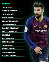 Let's find out who were considered the best players of 2018. 9 Real Madrid Players Nominated For The Uefa Team Of The Year Tribuna Com