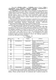 Молекулярная биология docsity Банк Рефератов Скачать документ