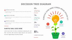 tree diagram powerpoint decision tree template for powerpoint awesome decision tree diagram