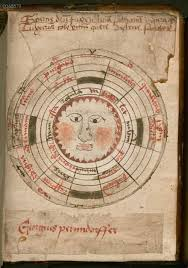 Image 00919 Medieval In 2019 Medieval Manuscript