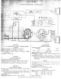 wiring diagrams 1922 1929 1929 Model A Wiring Diagram Wiring Diagram for 1929 Marmon