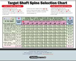 Carbon Express Arrow Spine Chart Facebook Lay Chart