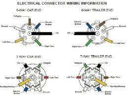 gm 7 way wiring diagram wiring diagram examples Pollak Trailer Plugs Wiring Diagram image result for gm way wiring diagram pollak trailer plugs wiring diagram pdf