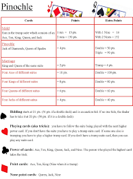 double deck pinochle meld chart double deck pinochle cheat sheet pinochle cards dice