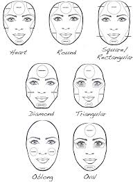 makeup how to contour highlight contouring by face shape hopefully this will finally guide me to contouring my textbook oval face
