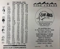 Palm Beach County Tide Chart 8 29 18 Weekend Fishing Report Lott Bros Custom Rods