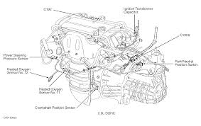 2 4 twin cam engine diagram crankshaft position sensor schematics 2 4 twin cam engine diagram crankshaft position sensor trusted 2 4 twin cam engine diagram crankshaft position sensor