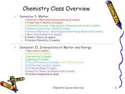 teaching goal ldquo pass the state exam for chemistry rdquo ppt chemistry class overview