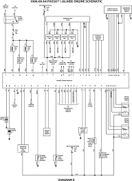 audi a wiring diagram audi printable wiring diagram database a4 engine wiring audi get image about wiring diagram source