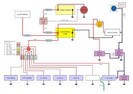 wiring diagram standard electrical set up camper wiring diagram