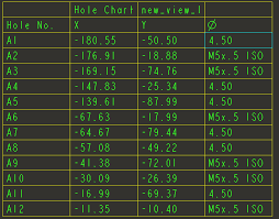 Improve hole table functionality, add a column as ... - PTC Community