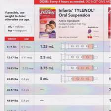 Tylenol Dosing Chart Tylenol Dosage Chart For 4 Month Old