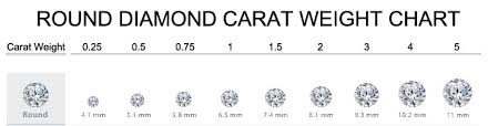 Diamond Ctw Size Chart Diamond Carat Weight Unique Engagement Rings For Women By