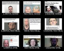 Florida Man Alignment Chart Alignmentcharts