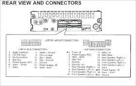cbrrr wiring diagram fundacaoaristidesdesousamendes com cbrrr wiring diagram full size of wiring diagram 20 headlight o diagrams for 04 cbr600rr