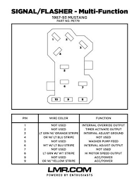 fox body headlight wiring diagram fox image wiring how to install fox body mustang headlight switch and harness 87 93 on fox body headlight