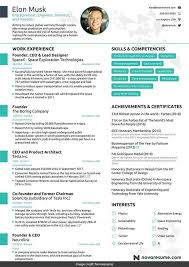 Impressive Resume Elon Musks Impressive Resume Fits Into Just One Page Why