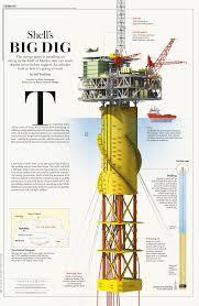 Spar Platform Design 9 Of The Worlds Most Inspiring Infographics Oil Platform