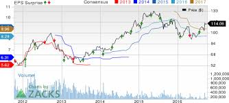 Aapl Stock Quote Cool Here's Why Apple AAPL Stock Jumped Nearly 48% Today Nasdaq