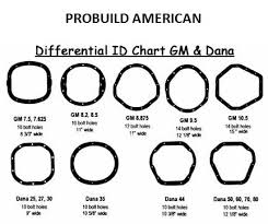 Dana Differential Identification Chart Chevy Truck Manual Transmission Identification