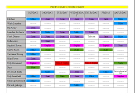 Family Chore Chart Reviving The Family Chore Chart Finding Momtopia