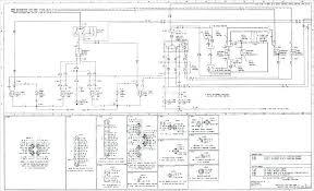 1987 ford f150 fuse box diagram bronco panel motor options f engine 2005 Ford F-150 Fuse Box Diagram 1987 ford f150 fuse box diagram bronco panel motor options f engine wiring wiper not full