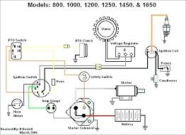 electric clutch wiring diagram wiring diagram technic electric clutch wiring diagram