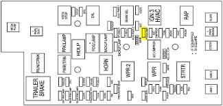 2010 colorado wiring diagram wiring diagrams best 2010 colorado fuse box data wiring diagram bennington wiring diagram 2009 colorado fuse box wiring diagrams