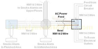 how to install a hardwired smoke alarm ac power and alarm wiring smoke detector wiring diagram installation smoke detector ac branch circuit wiring diagram