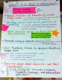 two reflective teachers close reading and literary essay unit as students are reading short texts closely they have been leaving tracks of thinking in the margins and writing patches of thinking in their writer s