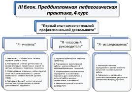 Отчет по практике в управлении федеральной службы кадастра и  Гарант Авторизация