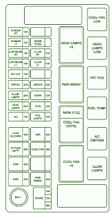 2006 corolla fuse box diagrams wirdig 2002 toyota rav4 ecm location also chevy volt diagram together